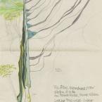 Notebook Blue Mountains 2,11,94